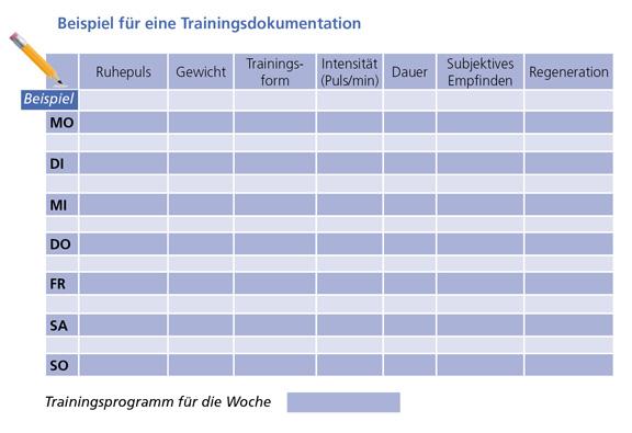 Trainingsdokumentation